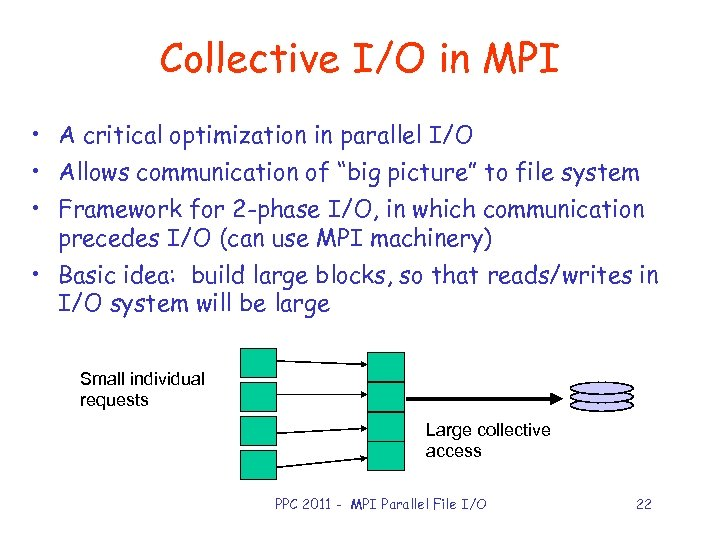 Collective I/O in MPI • A critical optimization in parallel I/O • Allows communication