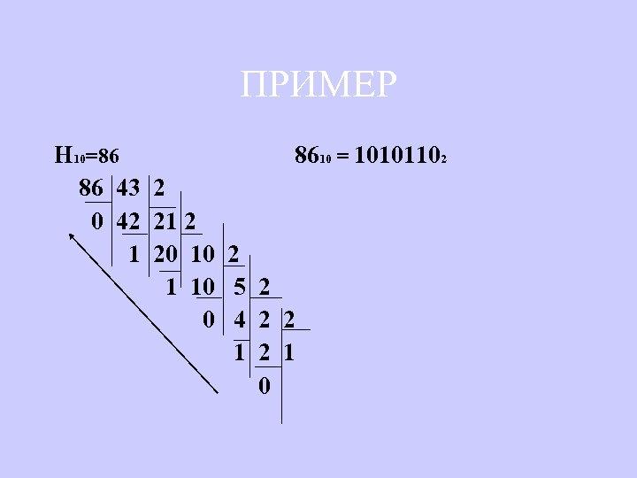 ПРИМЕР Н 10=86 8610 = 10101102 86 43 2 0 42 21 2 1