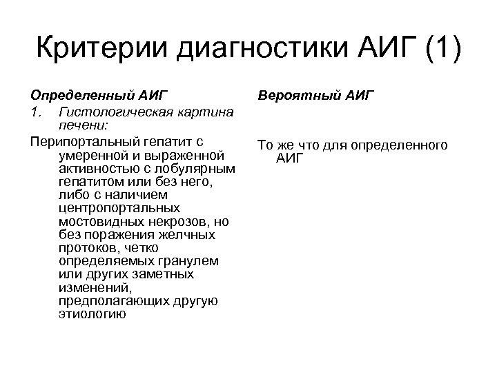 Критерии диагностики АИГ (1) Определенный АИГ 1. Гистологическая картина печени: Перипортальный гепатит с умеренной