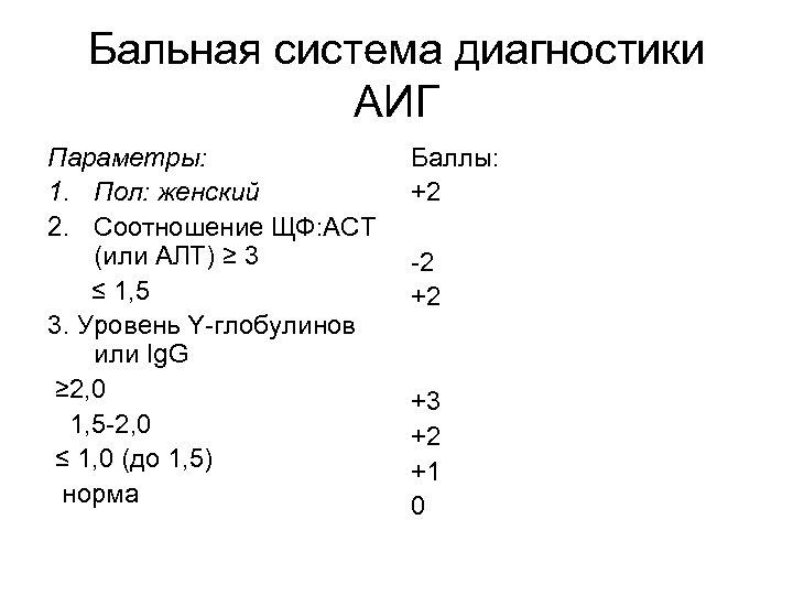 Бальная система диагностики АИГ Параметры: 1. Пол: женский 2. Соотношение ЩФ: АСТ (или АЛТ)
