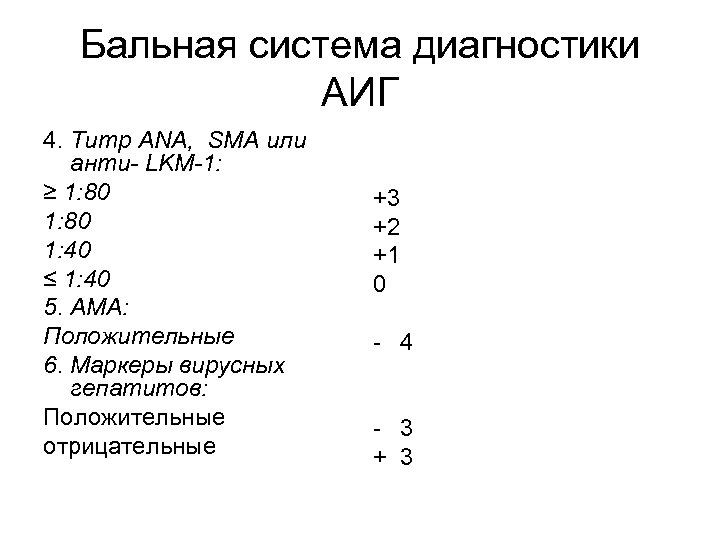 Бальная система диагностики АИГ 4. Титр ANA, SMA или анти- LKM-1: ≥ 1: 80