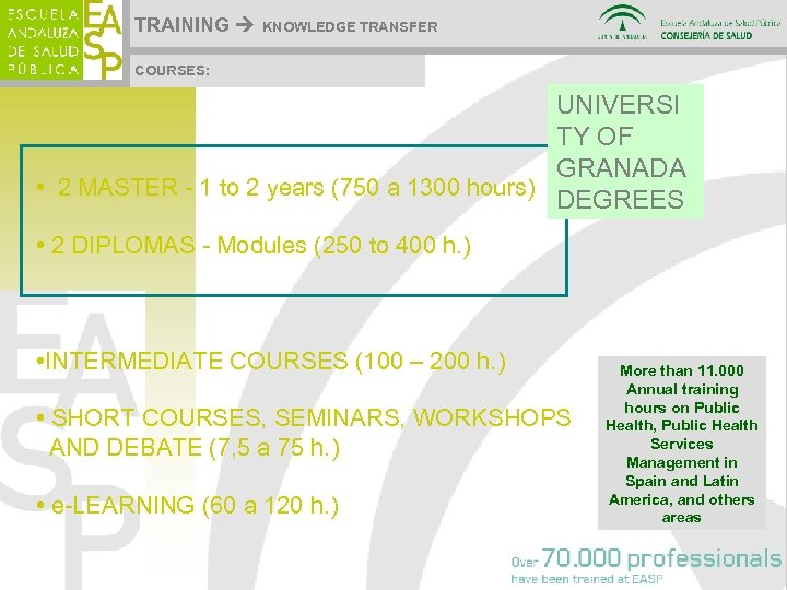TRAINING KNOWLEDGE TRANSFER COURSES: UNIVERSI TY OF GRANADA • 2 MASTER - 1 to