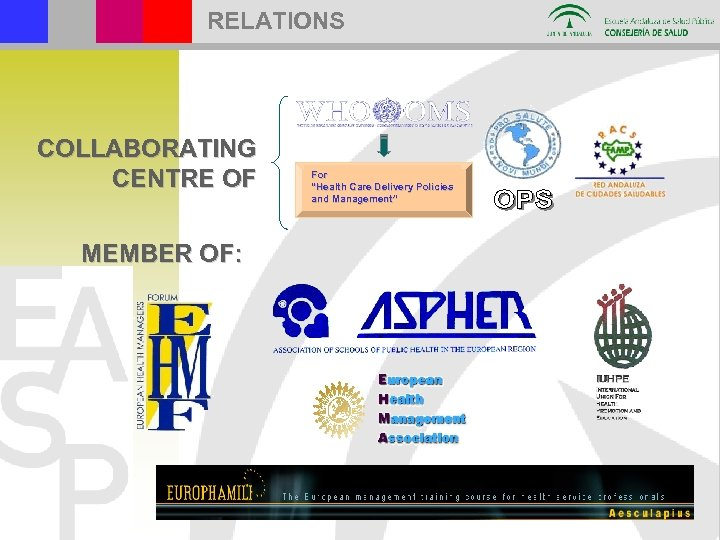 "RELATIONS COLLABORATING CENTRE OF MEMBER OF: For ""Health Care Delivery Policies and Management"""