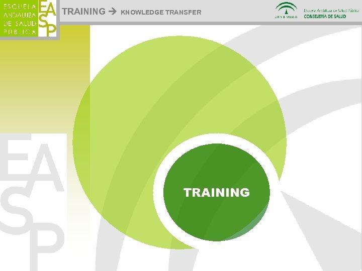 TRAINING KNOWLEDGE TRANSFER TRAINING