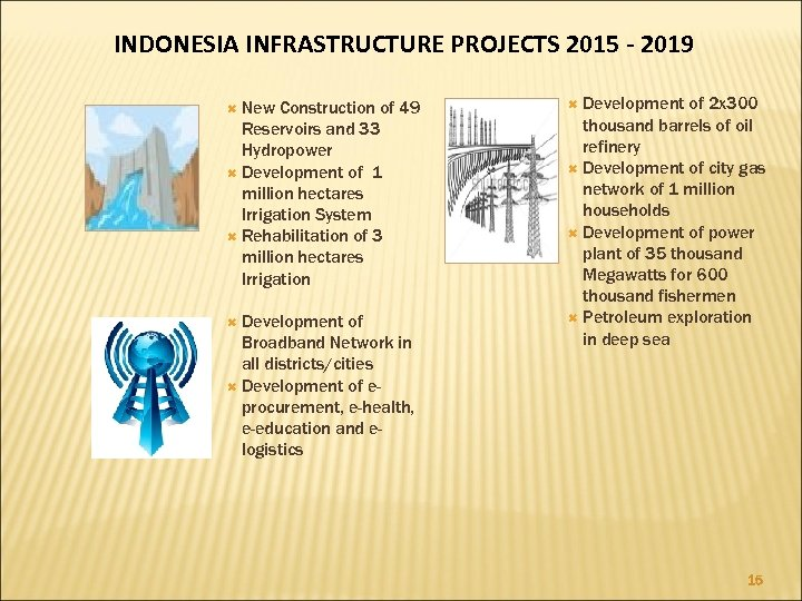 INDONESIA INFRASTRUCTURE PROJECTS 2015 - 2019 New Construction of 49 Reservoirs and 33 Hydropower