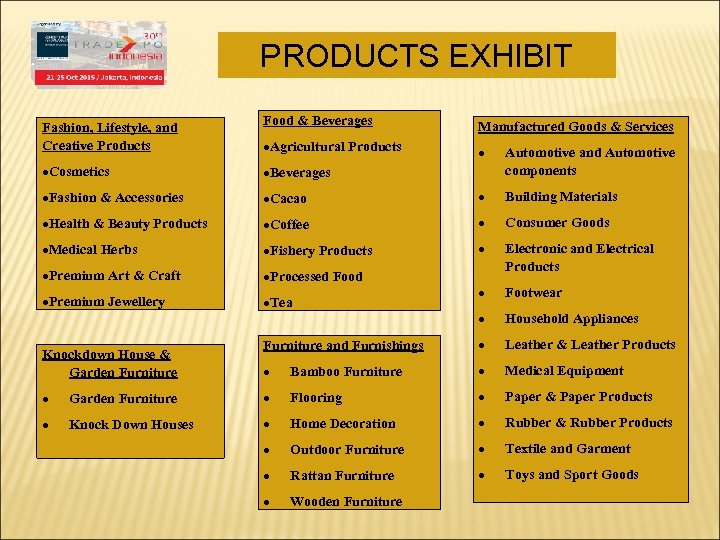 PRODUCTS EXHIBIT Fashion, Lifestyle, and Creative Products Food & Beverages Manufactured Goods &