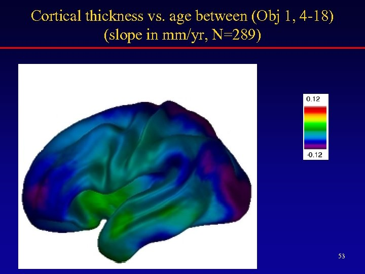Cortical thickness vs. age between (Obj 1, 4 -18) (slope in mm/yr, N=289) 53