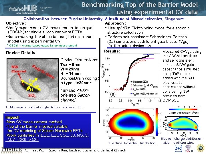 Benchmarking Top of the Barrier Model using experimental CV data Collaboration between Purdue University
