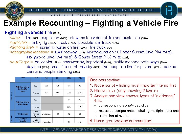 Example Recounting – Fighting a Vehicle Fire Fighting a vehicle fire (99%) <fire> =