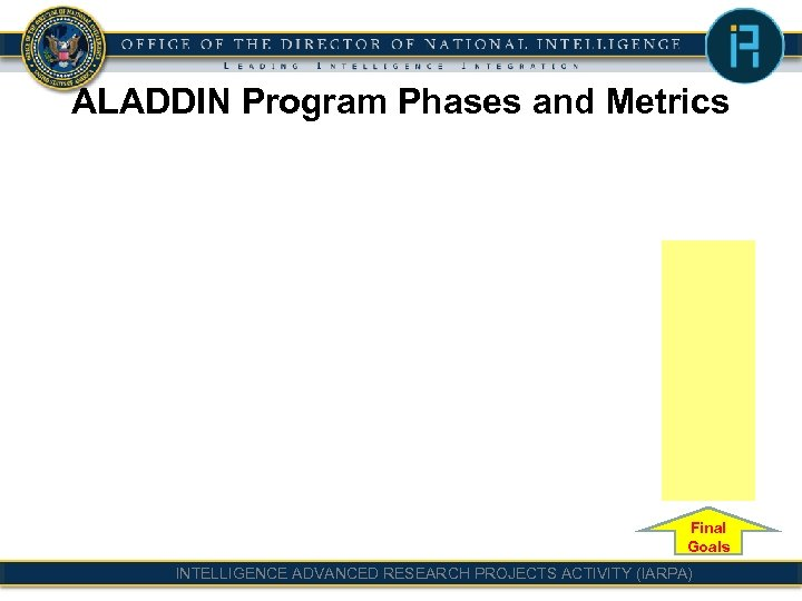 ALADDIN Program Phases and Metrics Final Goals INTELLIGENCE ADVANCED RESEARCH PROJECTS ACTIVITY (IARPA)