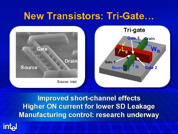 New Transistors: Tri-Gate… Tri-gate Gate 3 Lg Gate Drain Source Gate 1 Source Drain