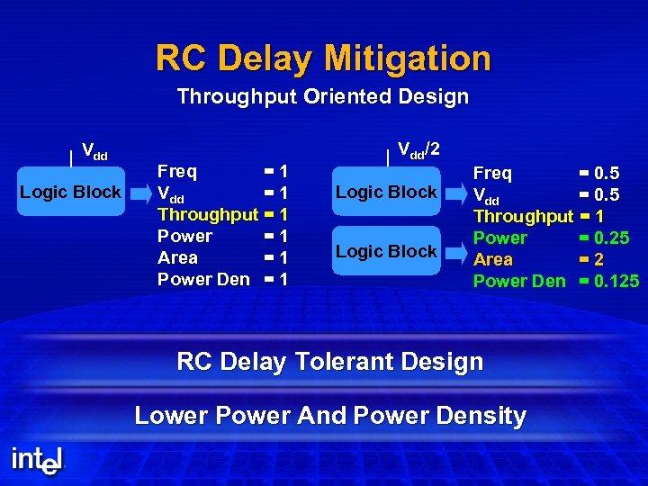 RC Delay Mitigation Throughput Oriented Design Vdd Logic Block Freq =1 Vdd =1 Throughput