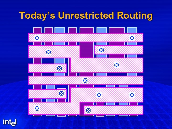 Today's Unrestricted Routing