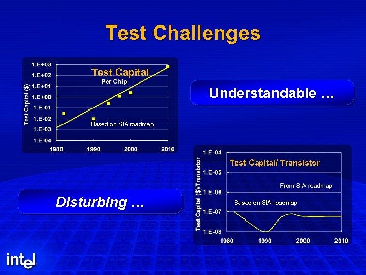 Test Challenges Test Capital Understandable … Based on SIA roadmap Test Capital/ Transistor Disturbing