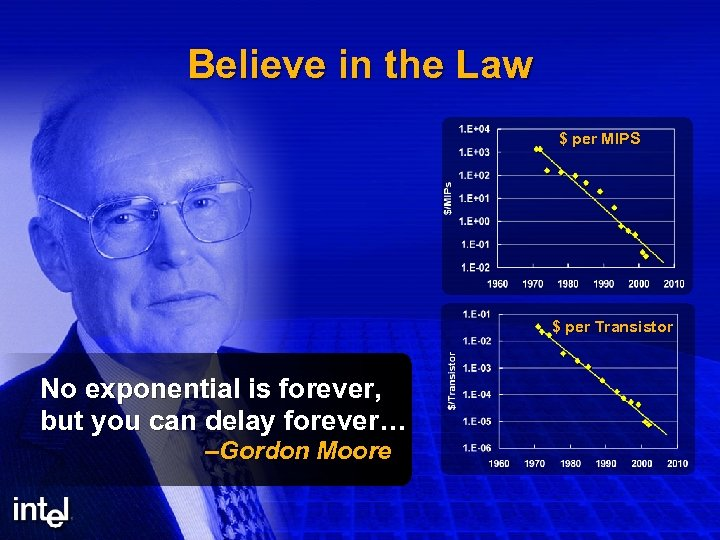 Believe in the Law $ per MIPS $ per Transistor No exponential is forever,