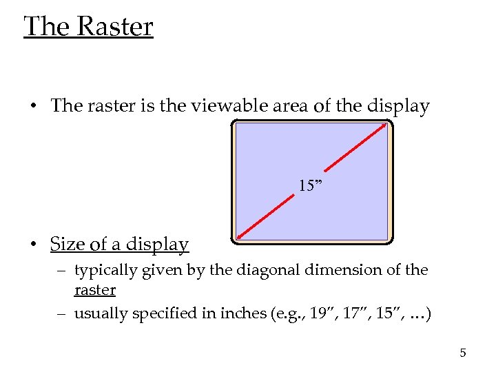 "The Raster • The raster is the viewable area of the display 15"" •"