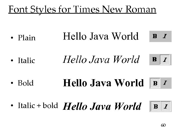 Font Styles for Times New Roman • Plain Hello Java World • Italic Hello