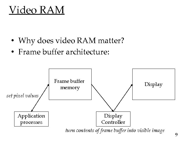 Video RAM • Why does video RAM matter? • Frame buffer architecture: Frame buffer
