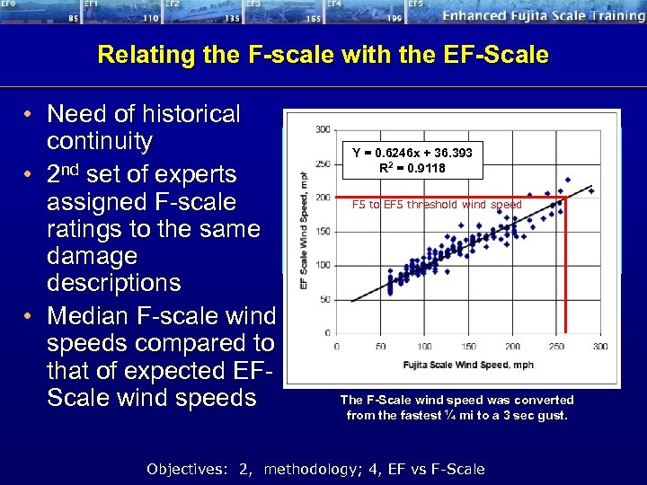 Relating the F-scale with the EF-Scale • Need of historical continuity • 2 nd