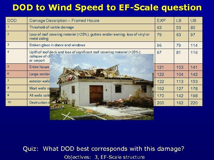 DOD to Wind Speed to EF-Scale question DOD Damage Description – Framed House EXP
