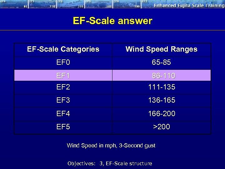 EF-Scale answer EF-Scale Categories Wind Speed Ranges EF 0 65 -85 EF 1 EF