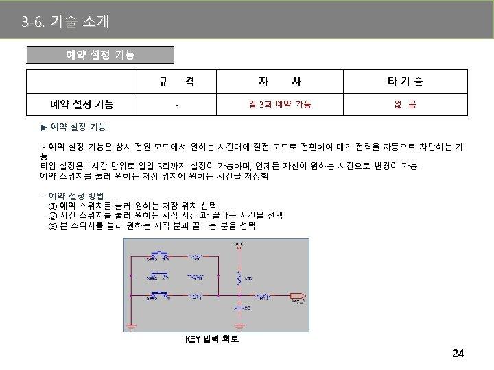 3 -6. 기술 소개 예약 설정 기능 규 예약 설정 기능 격 - 자