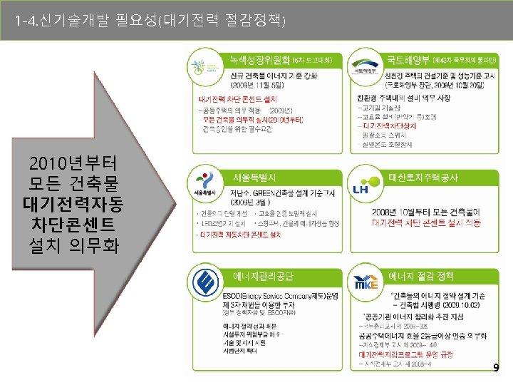 1 -4. 신기술개발 필요성(대기전력 절감정책) 2010년부터 모든 건축물 대기전력자동 차단콘센트 설치 의무화 9