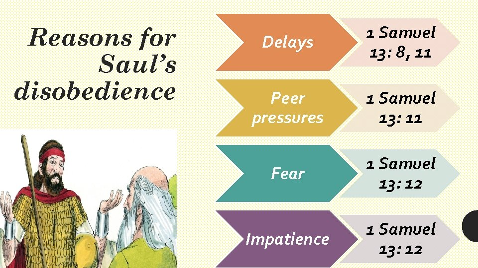 Reasons for Saul's disobedience Delays 1 Samuel 13: 8, 11 Peer pressures 1 Samuel