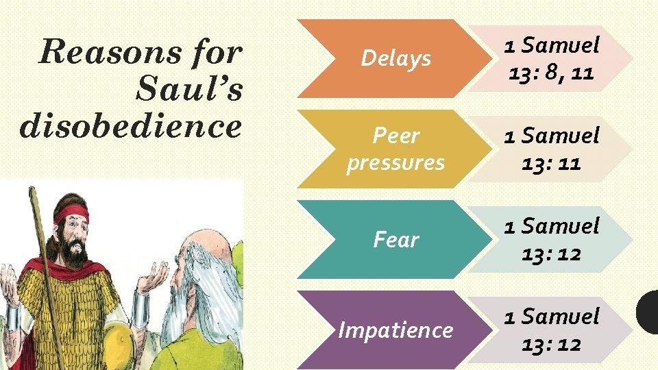 Reasons for Saul's disobedience Delays 1 Samuel 13: 8, 11 Peer pressures 1 Samuel