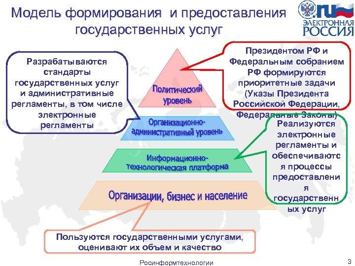 Модель формирования и предоставления государственных услуг Президентом РФ и Федеральным собранием РФ формируются приоритетные