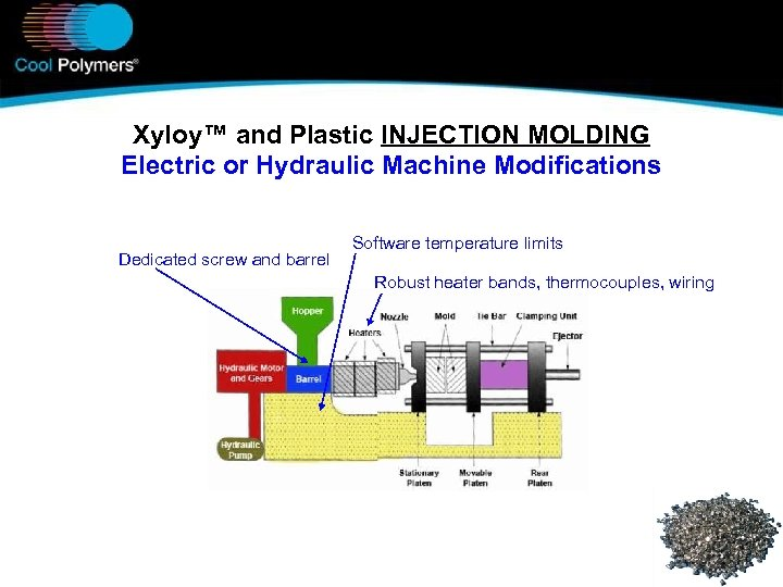 Xyloy™ and Plastic INJECTION MOLDING Electric or Hydraulic Machine Modifications Dedicated screw and barrel