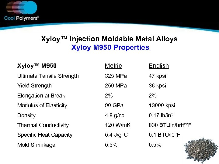 Xyloy™ Injection Moldable Metal Alloys Xyloy M 950 Properties Xyloy™ M 950 Metric English