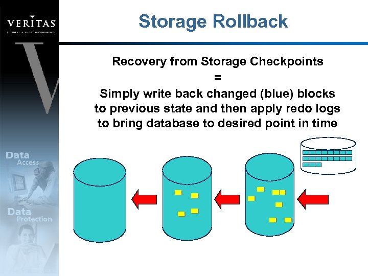Storage Rollback Recovery from Storage Checkpoints = Simply write back changed (blue) blocks to