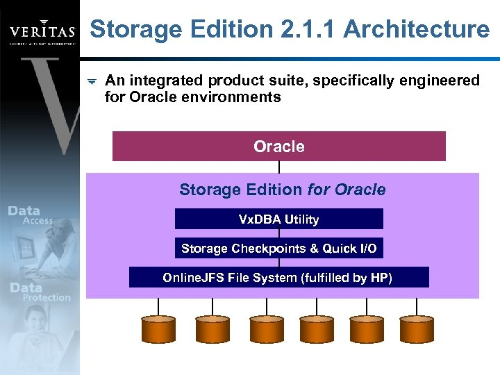 Storage Edition 2. 1. 1 Architecture An integrated product suite, specifically engineered for Oracle