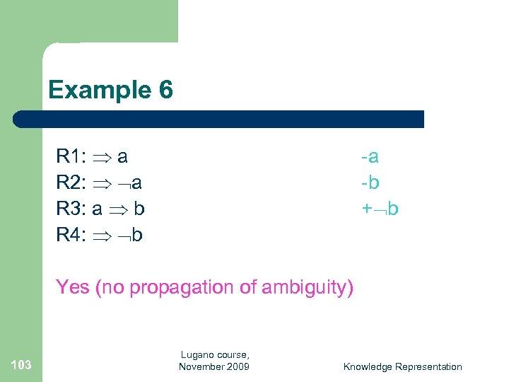 Example 6 R 1: a R 2: a R 3: a b R 4: