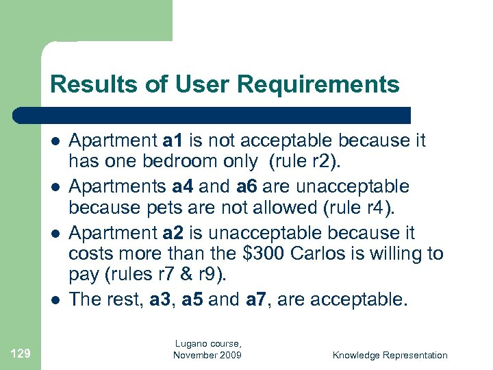 Results of User Requirements l l 129 Apartment a 1 is not acceptable because