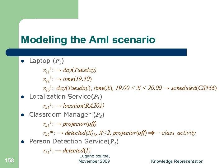 Modeling the Am. I scenario l l 158 Laptop (P 2) r 21 l