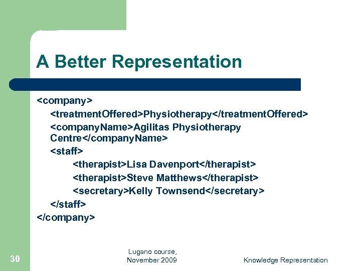 A Better Representation <company> <treatment. Offered>Physiotherapy</treatment. Offered> <company. Name>Agilitas Physiotherapy Centre</company. Name> <staff> <therapist>Lisa