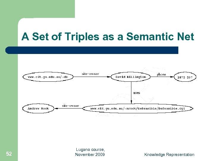 A Set of Triples as a Semantic Net 52 Lugano course, November 2009 Knowledge