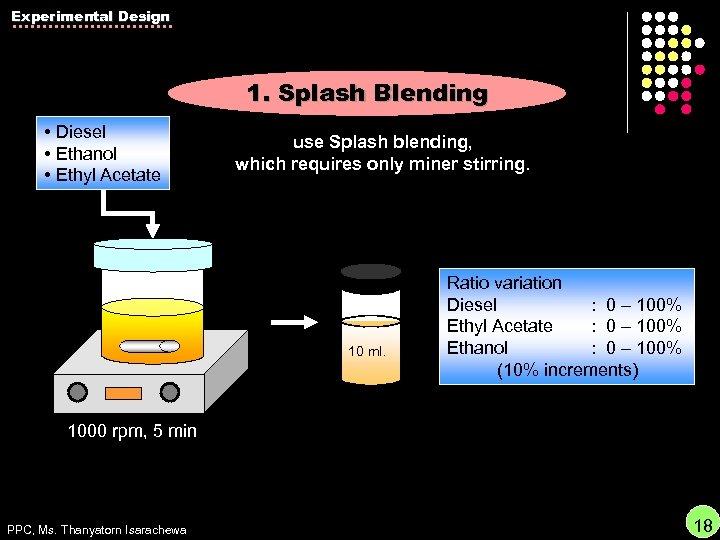 Experimental Design 1. Splash Blending • Diesel • Ethanol • Ethyl Acetate use Splash