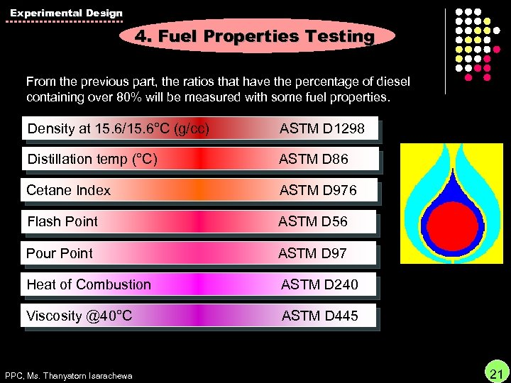 Experimental Design 4. Fuel Properties Testing From the previous part, the ratios that have