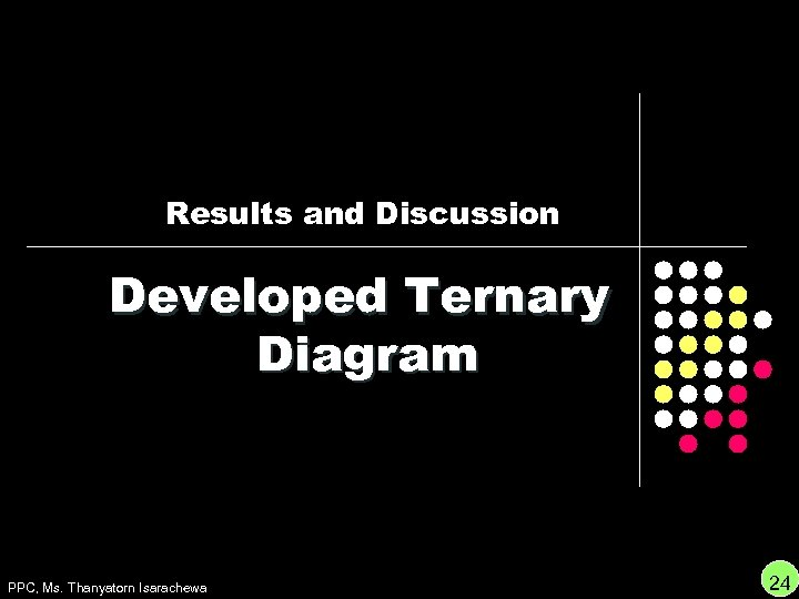 Results and Discussion Developed Ternary Diagram PPC, Ms. Thanyatorn Isarachewa 24