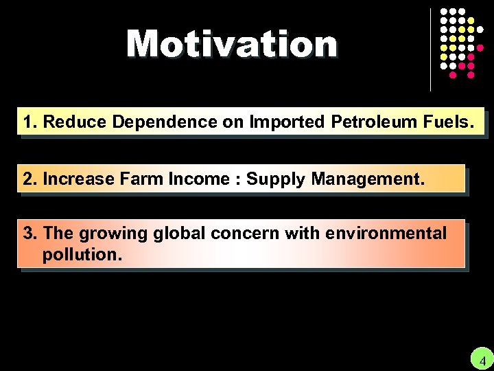 Motivation 1. Reduce Dependence on Imported Petroleum Fuels. 2. Increase Farm Income : Supply