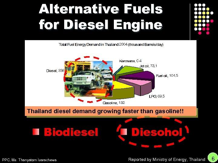 Alternative Fuels for Diesel Engine Thailand diesel demand growing faster than gasoline!! Biodiesel PPC,