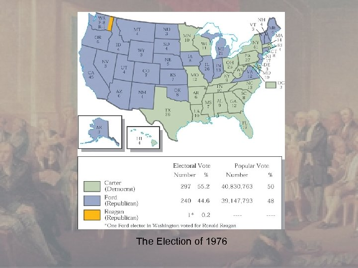 The Election of 1976