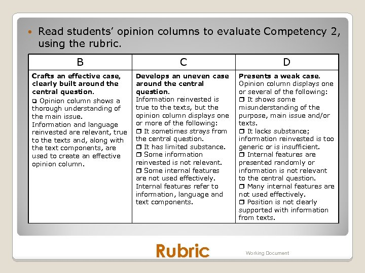 Read students' opinion columns to evaluate Competency 2, using the rubric. B C
