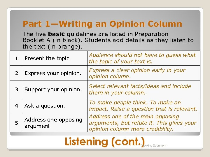 Part 1—Writing an Opinion Column The five basic guidelines are listed in Preparation Booklet