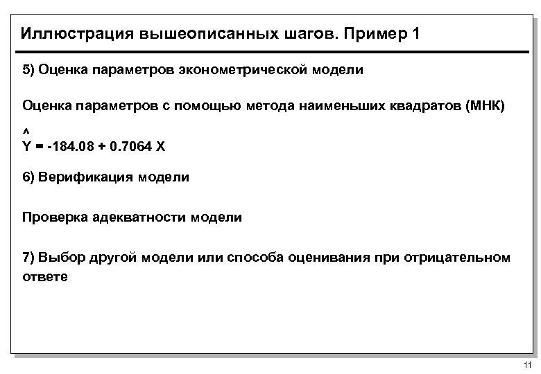 Иллюстрация вышеописанных шагов. Пример 1 5) Оценка параметров эконометрической модели Оценка параметров с помощью