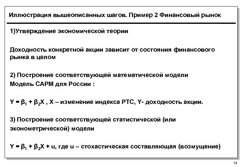 Иллюстрация вышеописанных шагов. Пример 2 Финансовый рынок 1)Утверждение экономической теории Доходность конкретной акции зависит