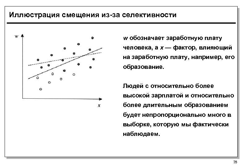 Иллюстрация смещения из-за селективности w обозначает заработную плату человека, а x — фактор, влияющий